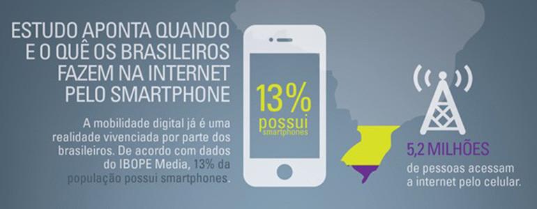 Quando e o que os brasileiros fazem na internet pelo smartphone (thumb)